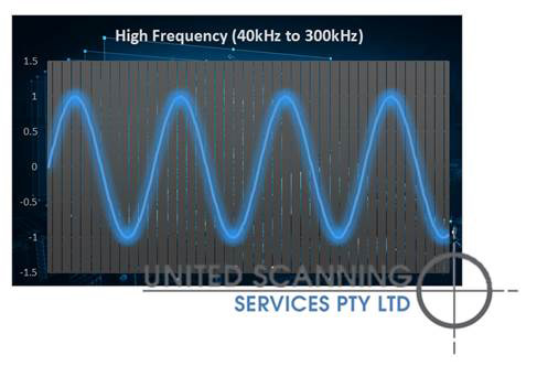 Graph of high frequency signal