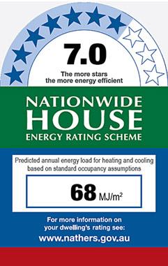 Thermal efficiency rating